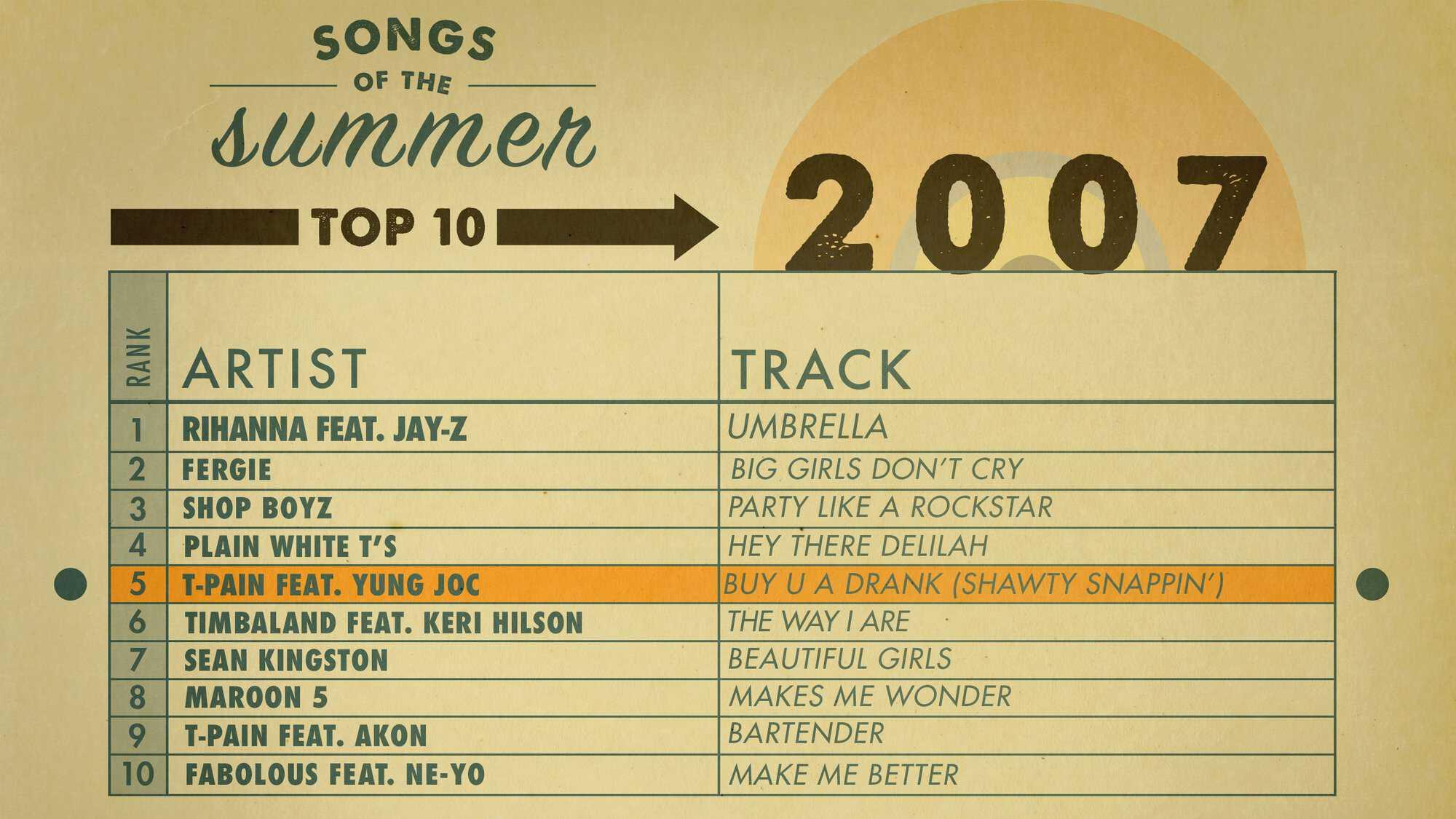 AMEX_SOS_Charts_2007_Highlighted-WEB.jpg