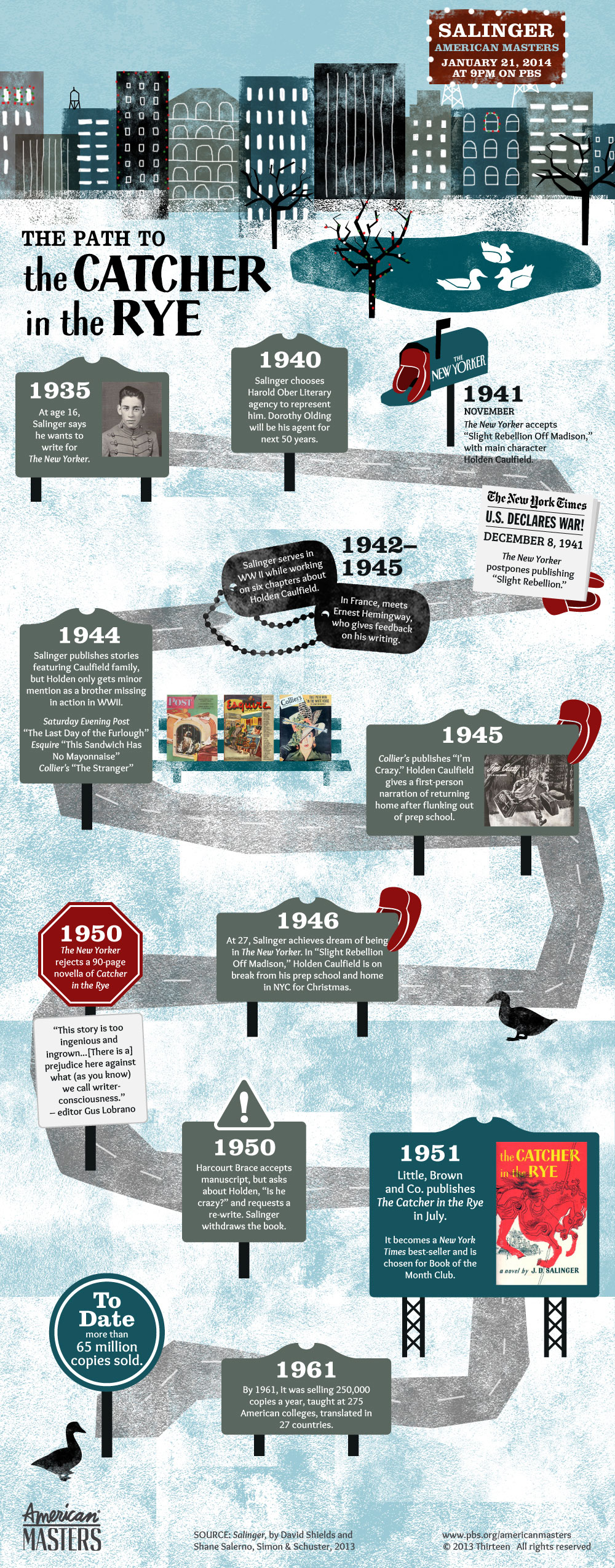 catcher in the rye mcgraw high school library infograph the path to catcher in the rye