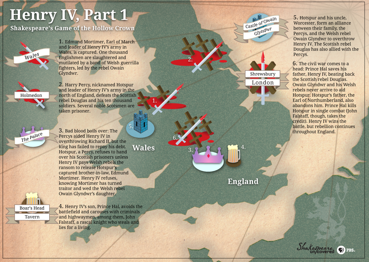 Henry V Quotes About Love : Anatomy of a Scene Infographic Shakespeare Uncovered PBS