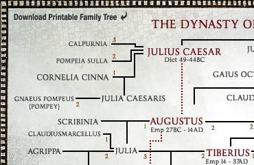 caligula family tree