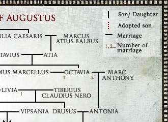 The Roman Empire: in the First Century  Special  Augustan Family