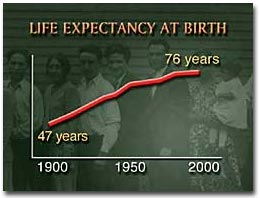 The First Measured Century Timeline Data Mortality