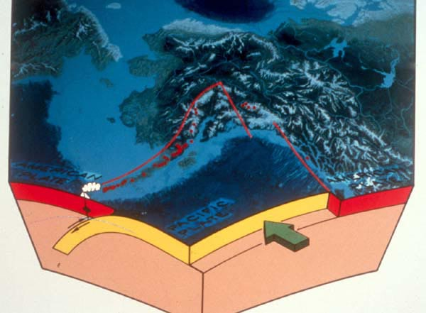 Pbs Harriman Kristine Crossen Aleutian Volcanoes And Plate Tectonics