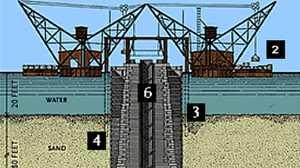 Building a Bridge Pier poster image