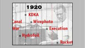 Technology Timeline (1752-1990) poster image