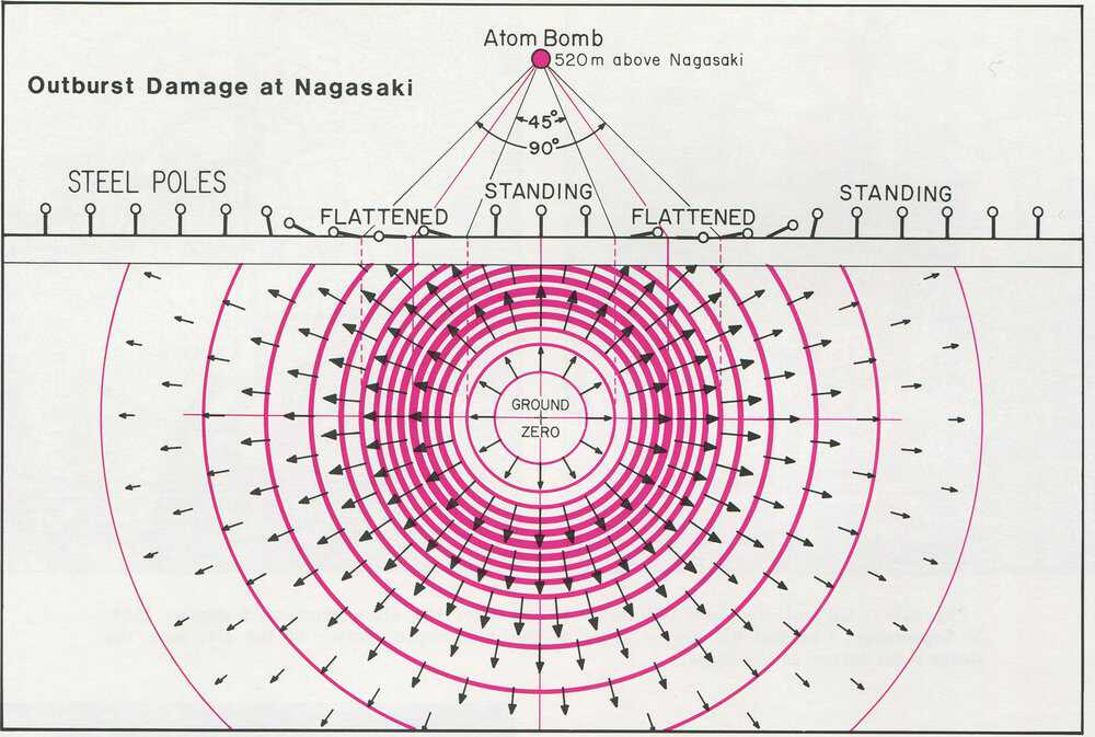 Tornado-memoir-MT0480M_TTU-Fujita's-on-the-ground-observation-in-Nagasaki,-Japan-documented-the-atomic-destruction-there.jpg