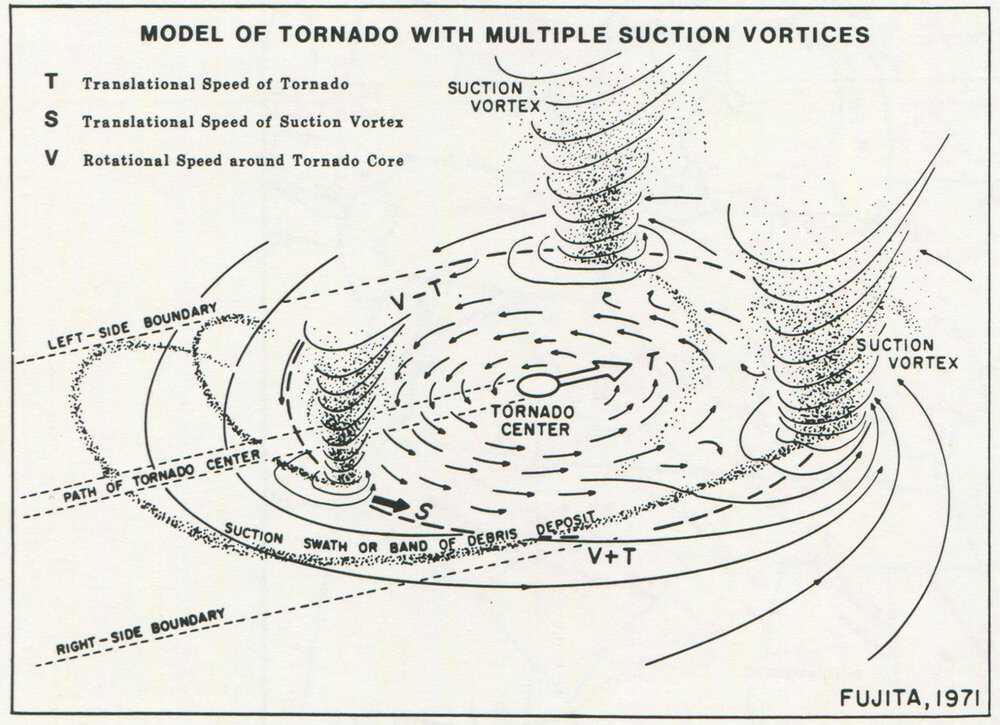 Tornado-Memoir-Model-MT0333M_TTU.jpg