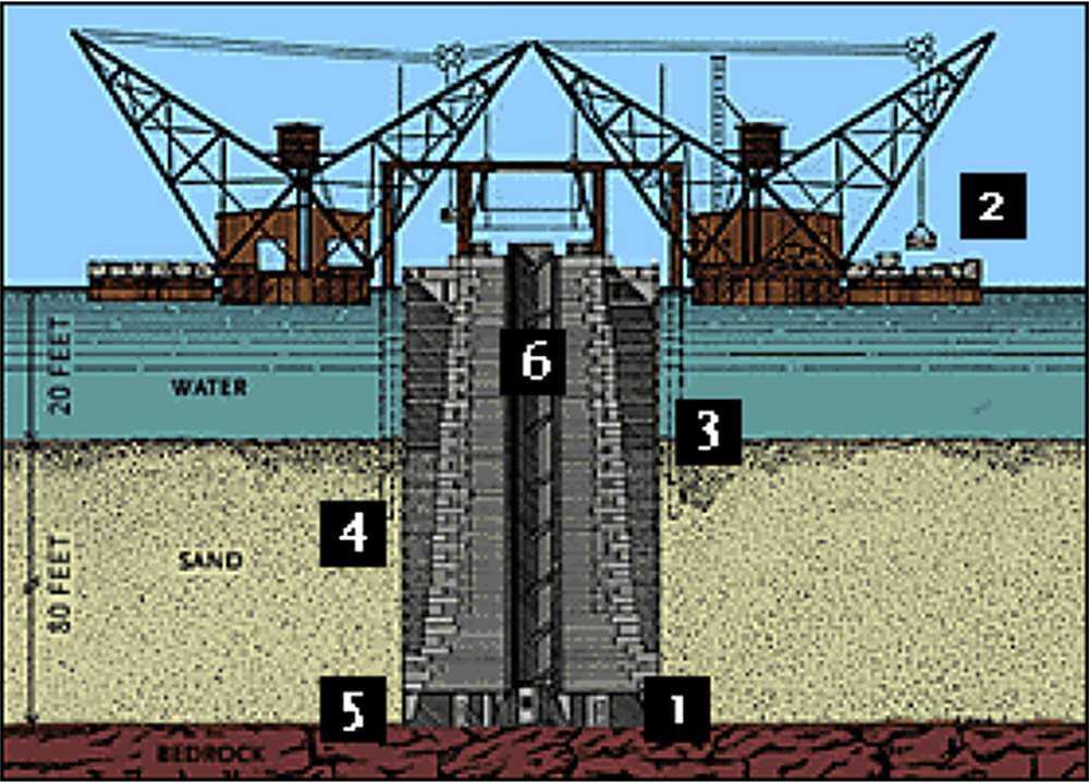 eads-building-a-bridge-pier.jpg