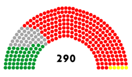 270px-The_31st_Majlis_of_Iran_parties_seating.PNG