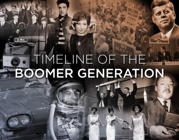Boomer List Timeline