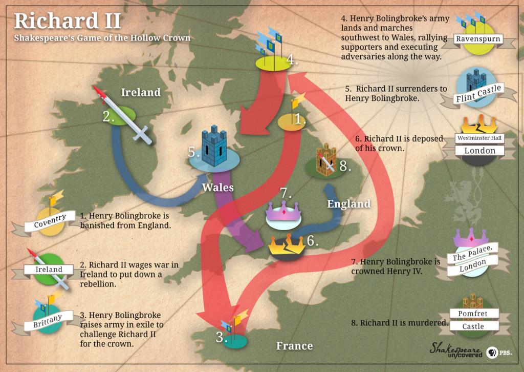 Shakespeare Infographic: Richard II