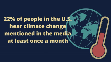 Who Cares Most About Climate Change?
