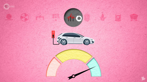 Are electric cars always better for the climate?