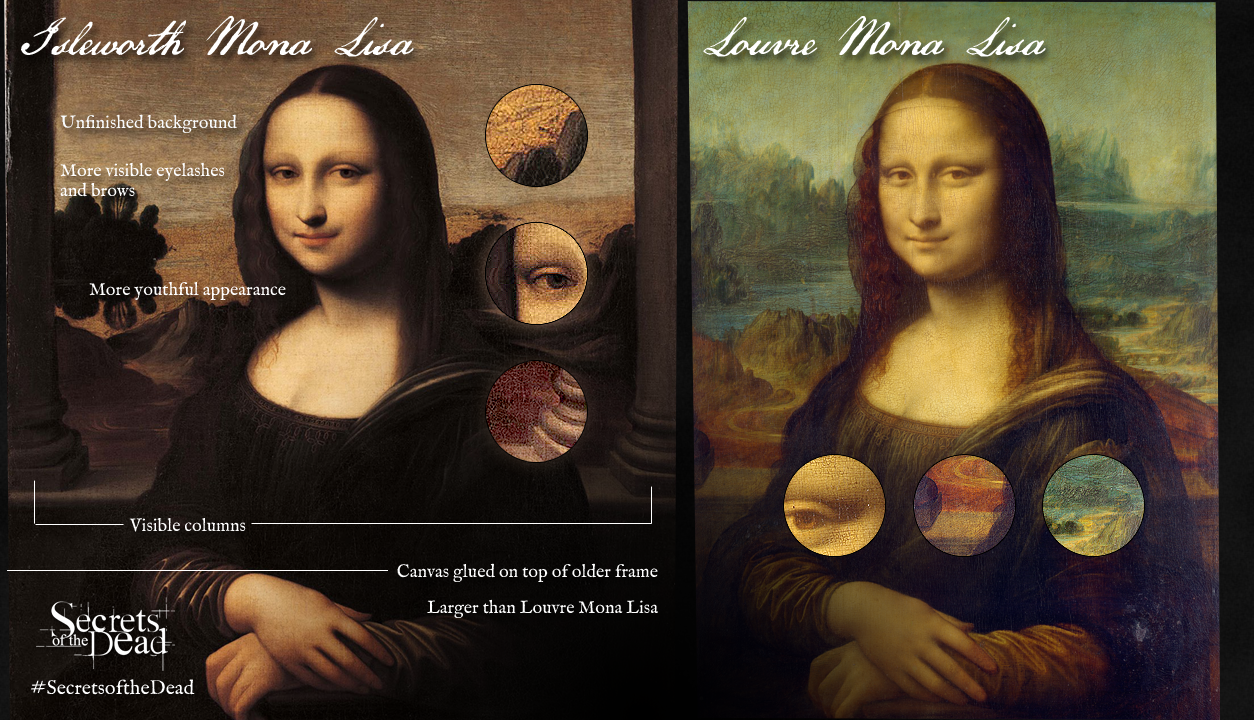 mystery monalisa The history of the mona lisa is shrouded in mystery among the aspects which  remain unclear are the exact identity of the sitter, who commissioned the portrait, .