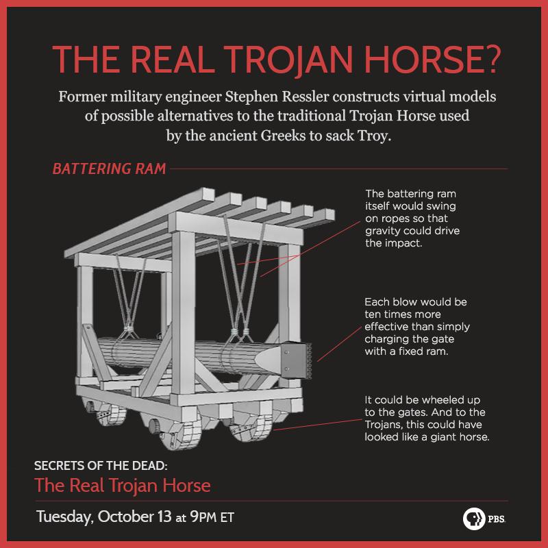 Real-Trojan-Horse-FB-BatteringRam
