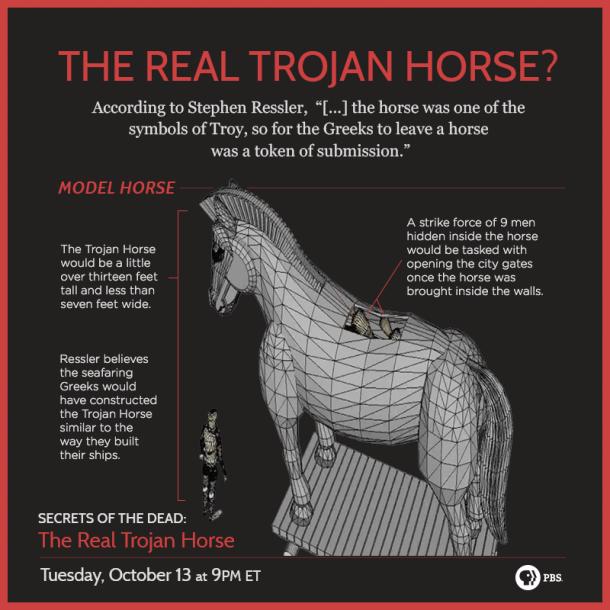 Real-Trojan-Horse-FB-ModelHorse