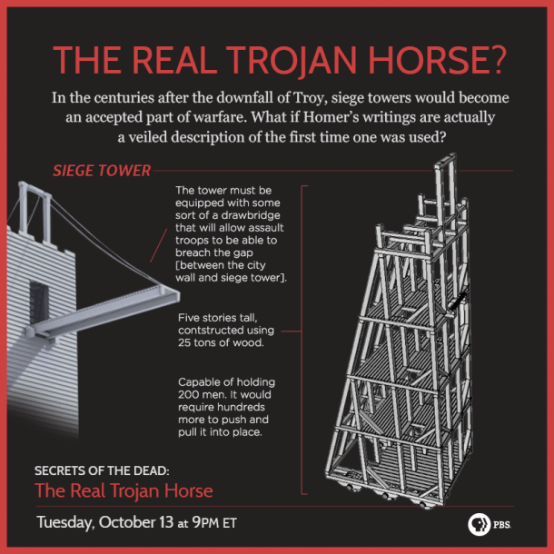 Real-Trojan-Horse-FB-SiegeTower