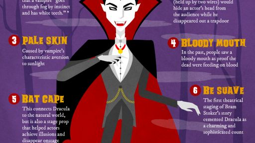 How to Dress like Dracula for Halloween