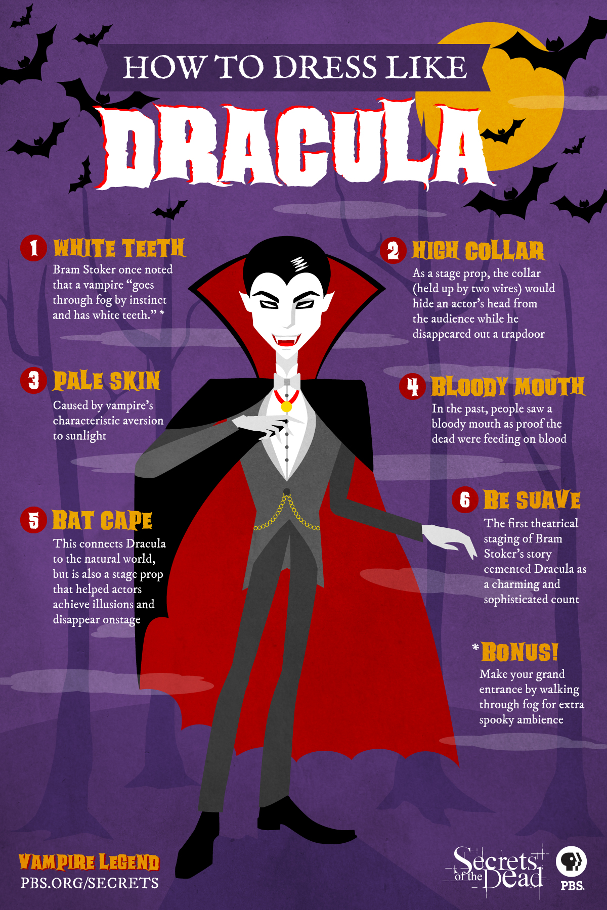 how strong is dracula