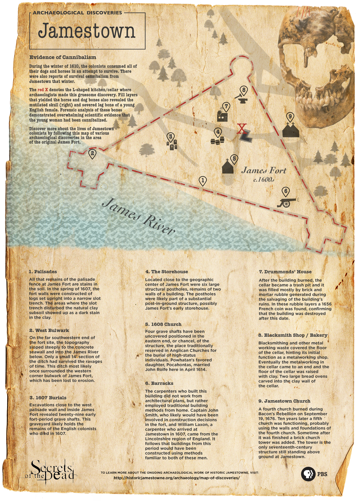 Jamestown\'s Dark Winter | Map: Archaeological Discoveries at ...