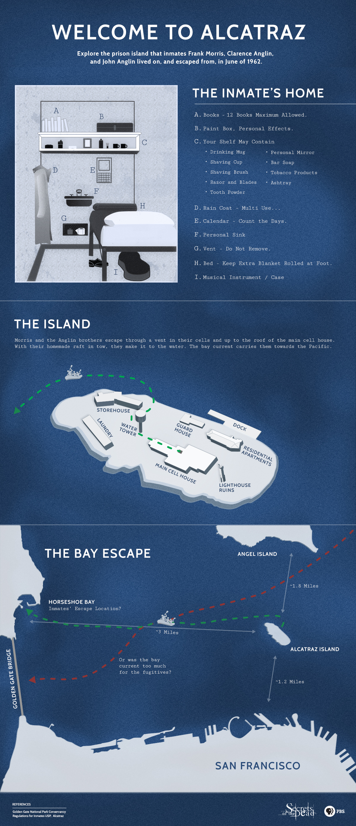 Worksheet. The Alcatraz Escape  Map Alcatraz Island and the San Francisco