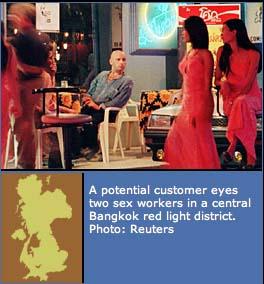 Sex trade in thailand
